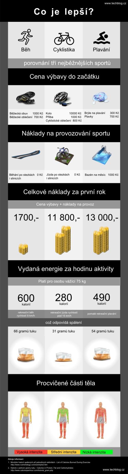 """Infografika,"